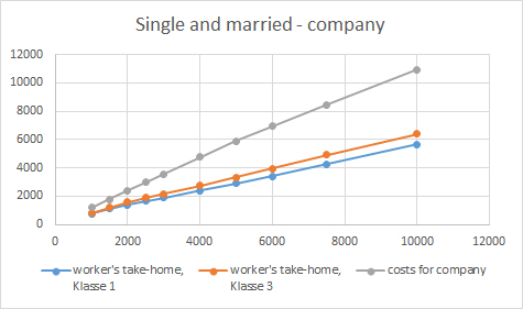 chart_comparation_01