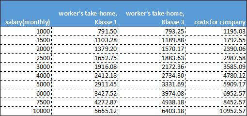 salary_comparation_01