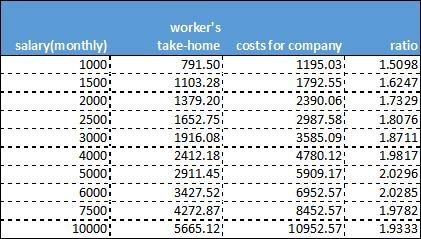 salary_single_01